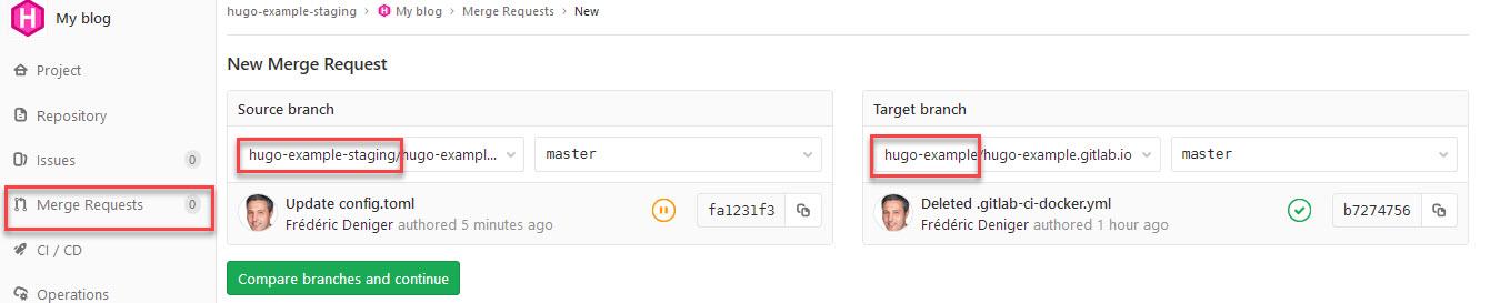 Hugo / GitLab: utiliser un site de qualification